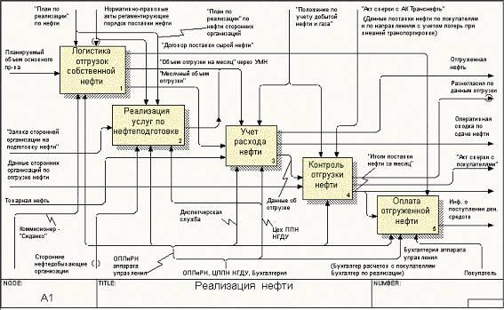 Bpwin русская версия торрент скачать