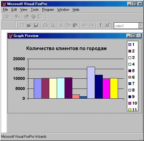 Matlab построение графиков по точкам