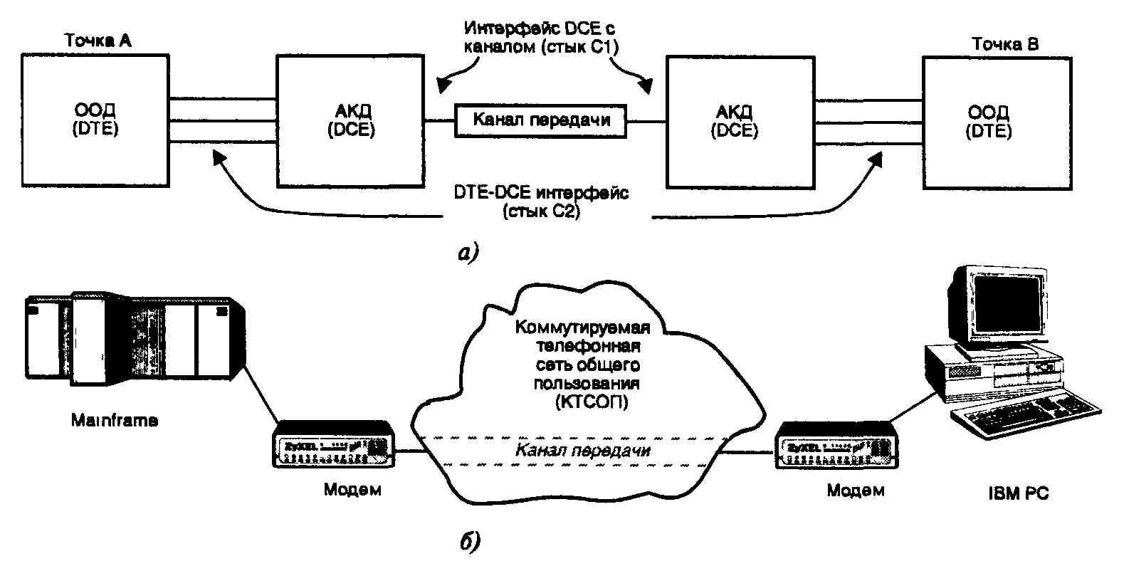 структурна схема системи передачі інформації чтоб это