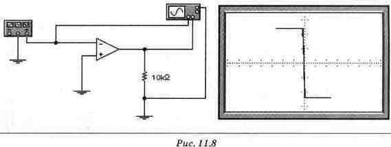 11.9 и 11.10 приведены схемы