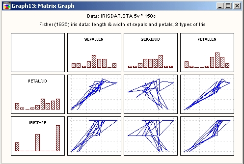 dating matrix graph Undirected graphs graph set of vertices connected pairwise by edges  high school dating reference: adamic and adar, 2004 corporate e-mail 5  matrix create empty v-vertex graph add edge v-w (no parallel edges) 15 adjacency-matrix graph representation: java implementation.